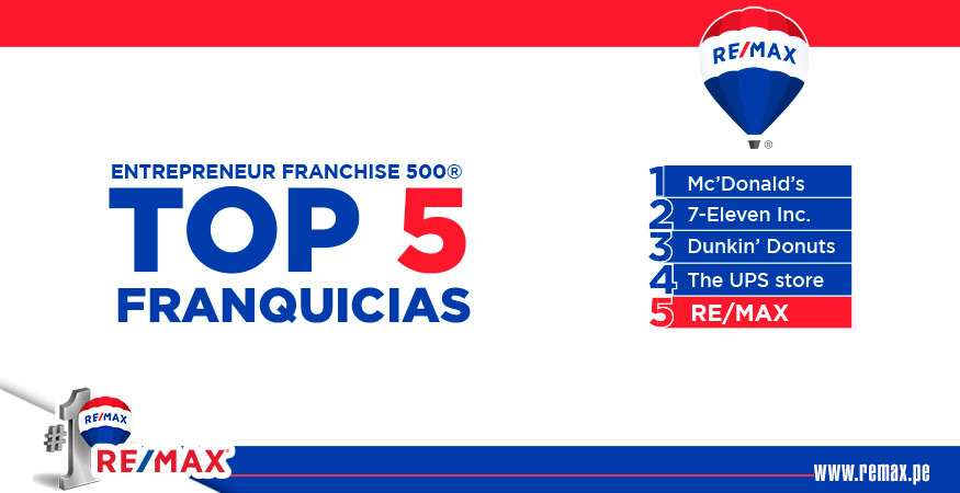 top 5 ranking mundial franquicias